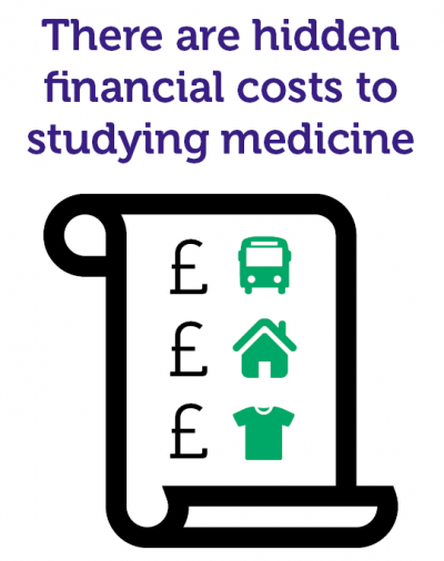 There are hidden financial costs to studying medicine